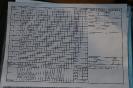 2014 - OP 1.kolo; TJ Sendražice vs Čáslav B_136